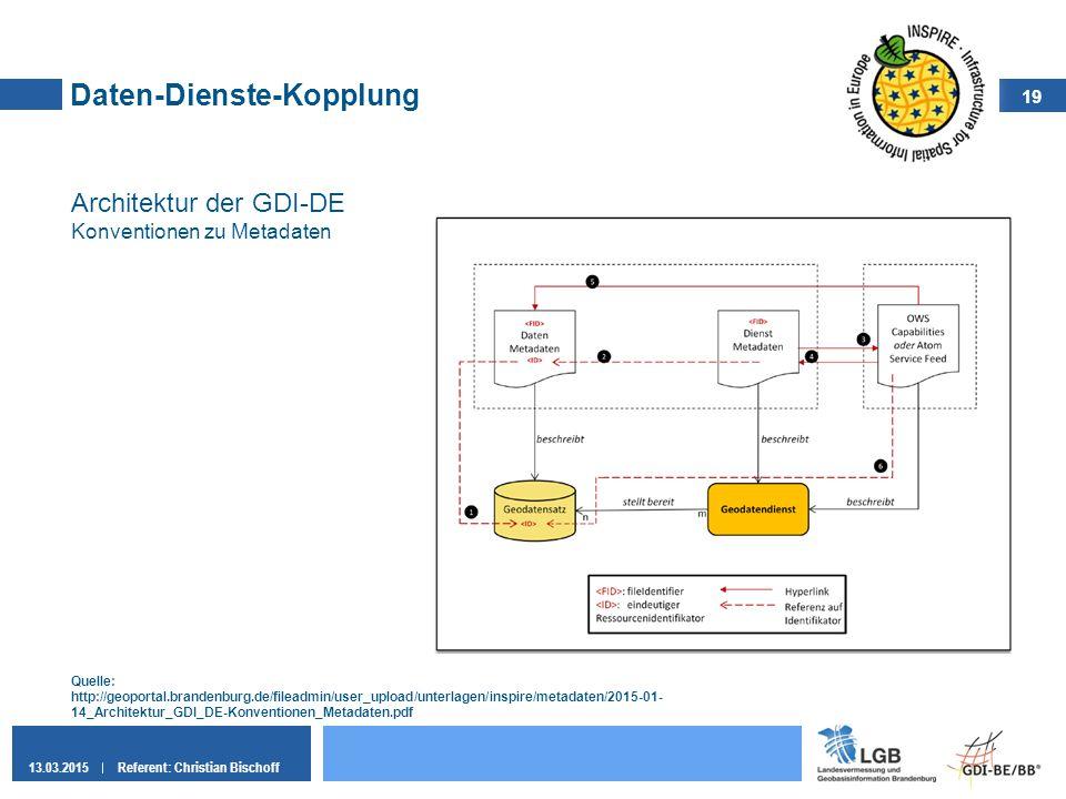 19 13.03.2015Referent: Christian Bischoff Daten-Dienste-Kopplung Architektur der GDI-DE Konventionen zu Metadaten Quelle: http://geoportal.brandenburg