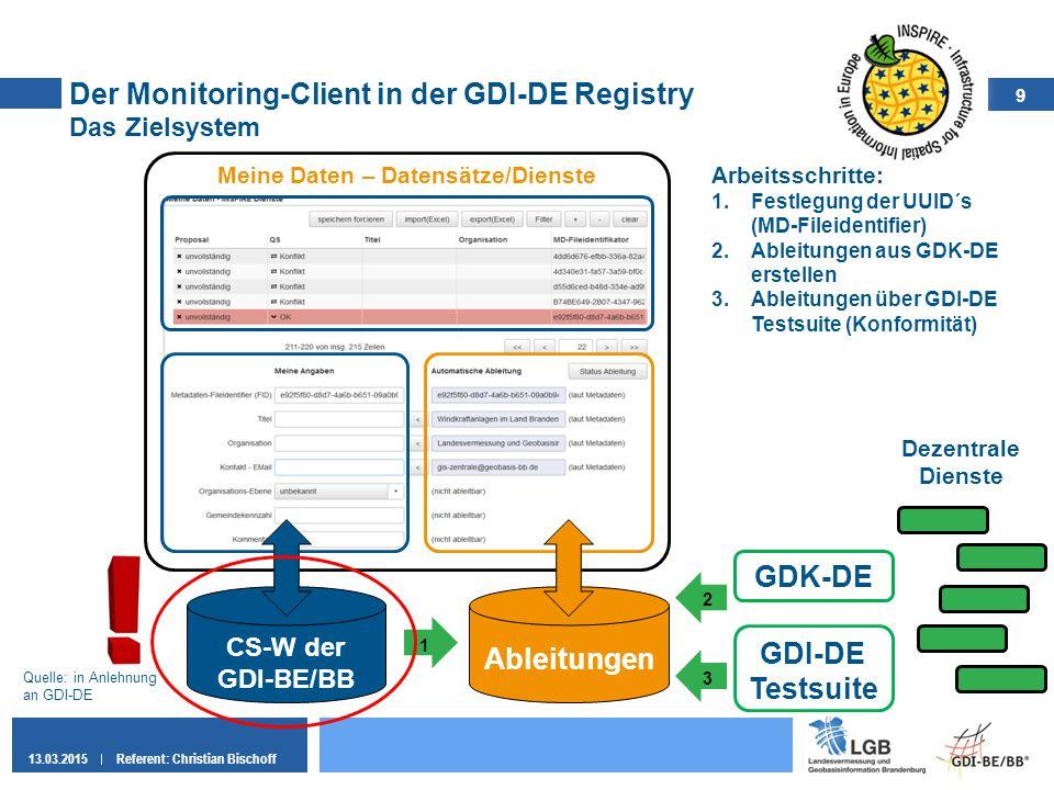 9 13.03.2015Referent: Christian Bischoff Der Monitoring-Client in der GDI-DE Registry Das Zielsystem Meine Daten – Datensätze/Dienste CS-W der GDI-BE/