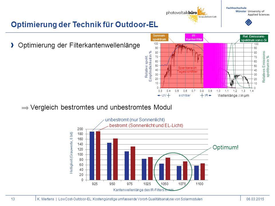 Optimierung der Technik für Outdoor-EL 13 Optimierung der Filterkantenwellenlänge K. Mertens | LowCost-Outdoor-EL: Kostengünstige umfassende Vorort-Qu