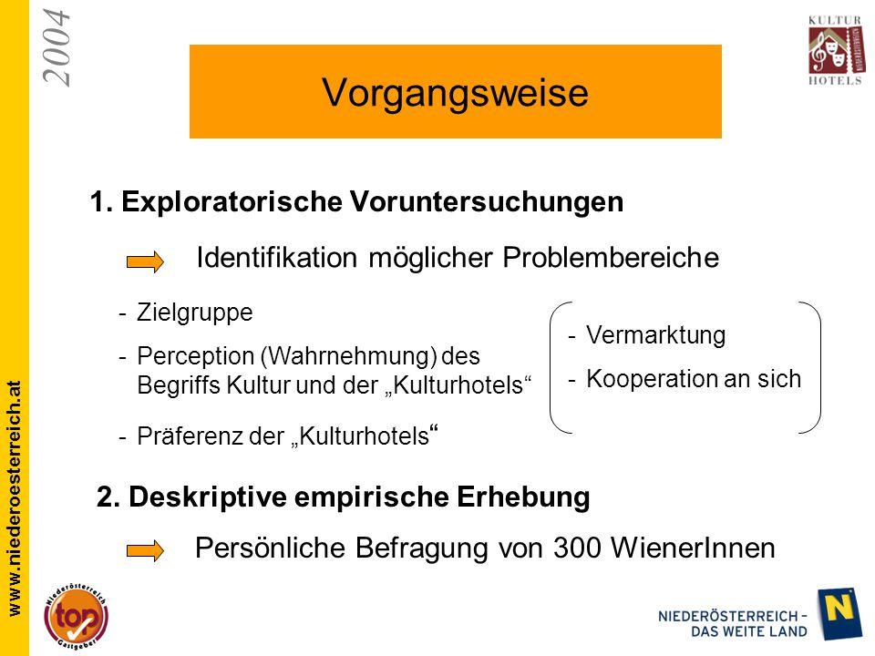 2004 www.niederoesterreich.at Vorgangsweise 1.
