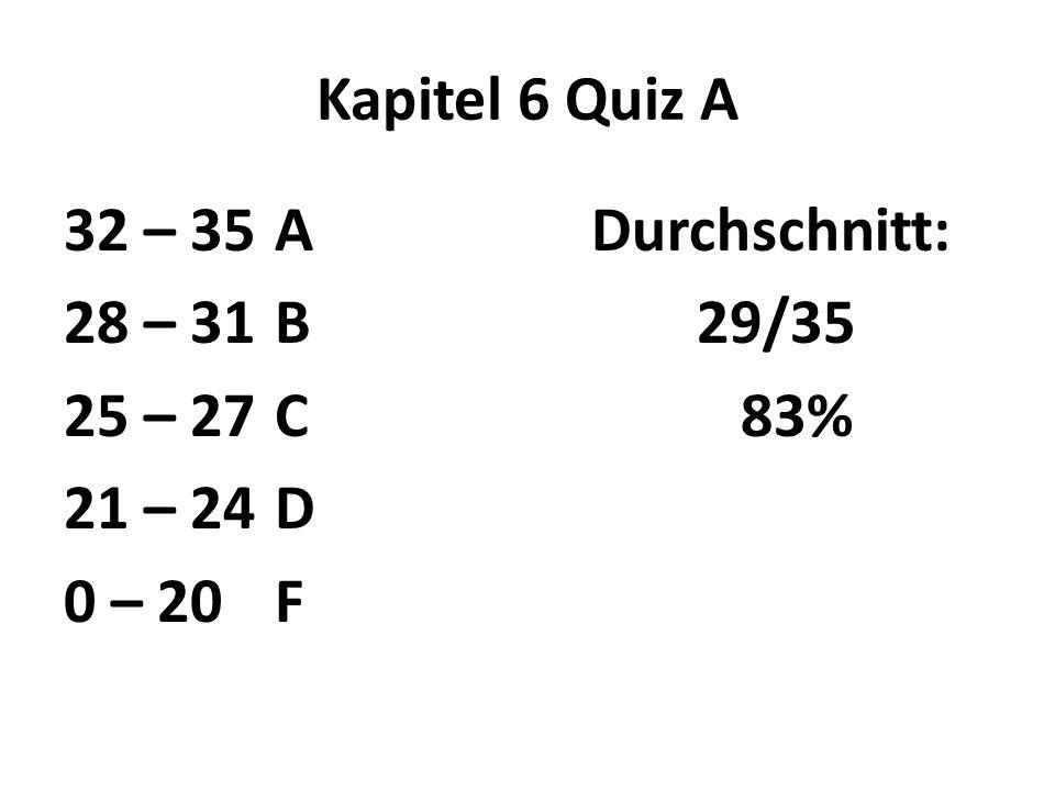 Kapitel 6 Quiz A 32 – 35ADurchschnitt: 28 – 31B29/35 25 – 27C 83% 21 – 24 D 0 – 20F