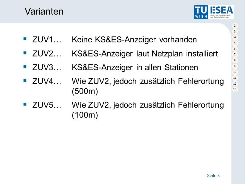 2 3 4 5 6 7 8 9 10 11 12 13 Varianten Seite 3  ZUV1…Keine KS&ES-Anzeiger vorhanden  ZUV2…KS&ES-Anzeiger laut Netzplan installiert  ZUV3…KS&ES-Anzeiger in allen Stationen  ZUV4…Wie ZUV2, jedoch zusätzlich Fehlerortung (500m)  ZUV5…Wie ZUV2, jedoch zusätzlich Fehlerortung (100m)