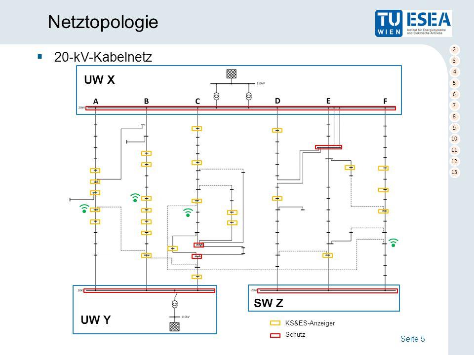 2 3 4 5 6 7 8 9 10 11 12 13 Netztopologie Seite 5  20-kV-Kabelnetz KS&ES-Anzeiger Schutz UW X UW Y SW Z