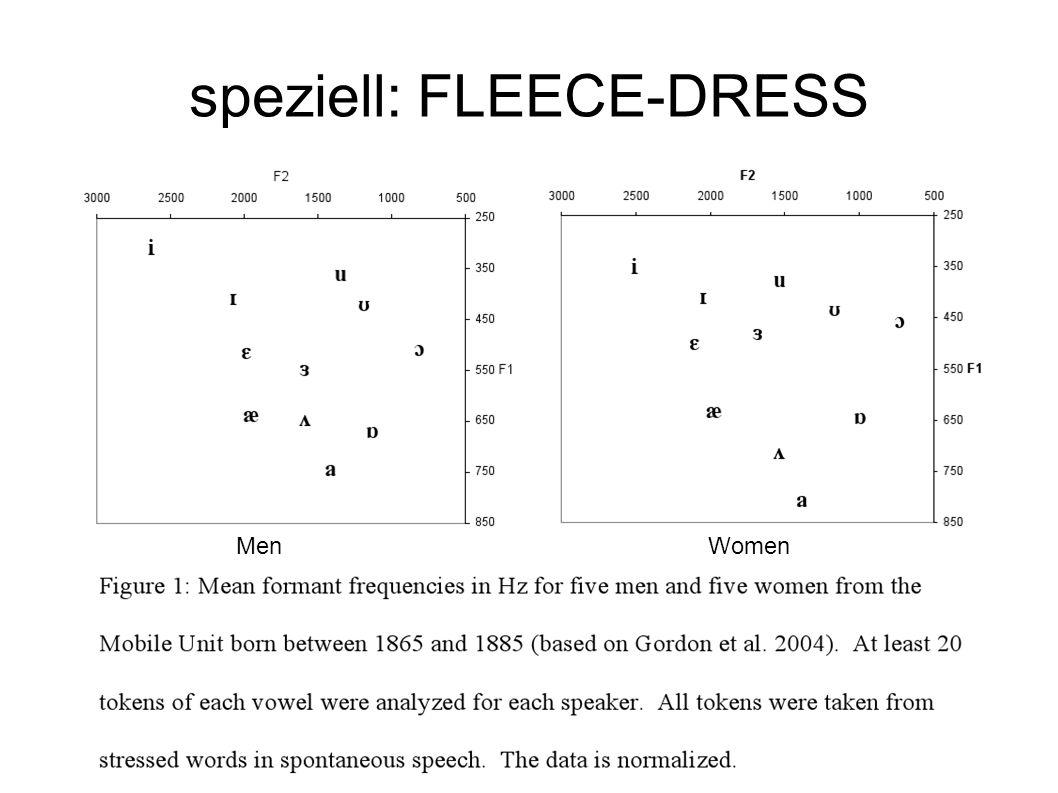 speziell: FLEECE-DRESS MenWomen