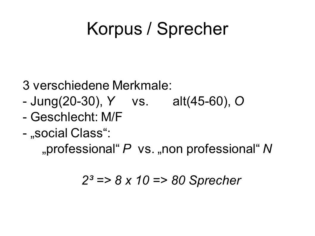 """Korpus / Sprecher 3 verschiedene Merkmale: - Jung(20-30), Y vs. alt(45-60), O - Geschlecht: M/F - """"social Class"""": """"professional"""" P vs. """"non profession"""