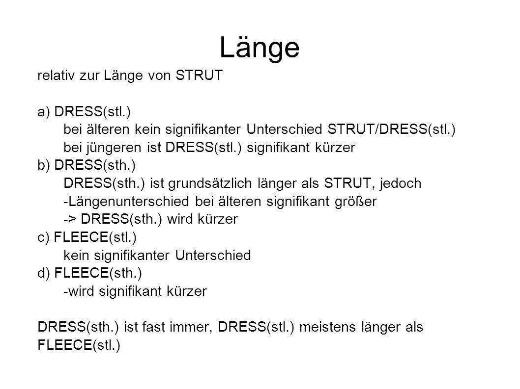 Länge relativ zur Länge von STRUT a) DRESS(stl.) bei älteren kein signifikanter Unterschied STRUT/DRESS(stl.) bei jüngeren ist DRESS(stl.) signifikant