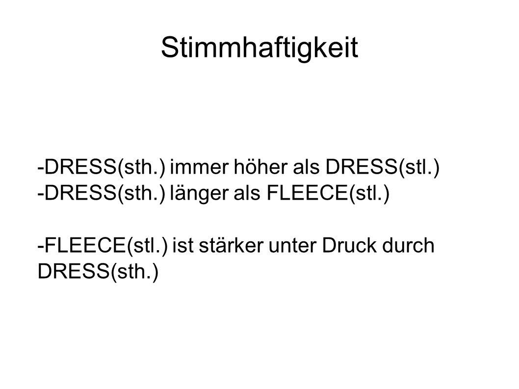 Stimmhaftigkeit -DRESS(sth.) immer höher als DRESS(stl.) -DRESS(sth.) länger als FLEECE(stl.) -FLEECE(stl.) ist stärker unter Druck durch DRESS(sth.)