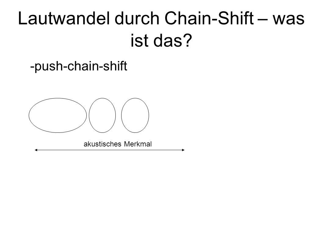 Lautwandel durch Chain-Shift – was ist das? -push-chain-shift -pull-chain-shift akustisches Merkmal