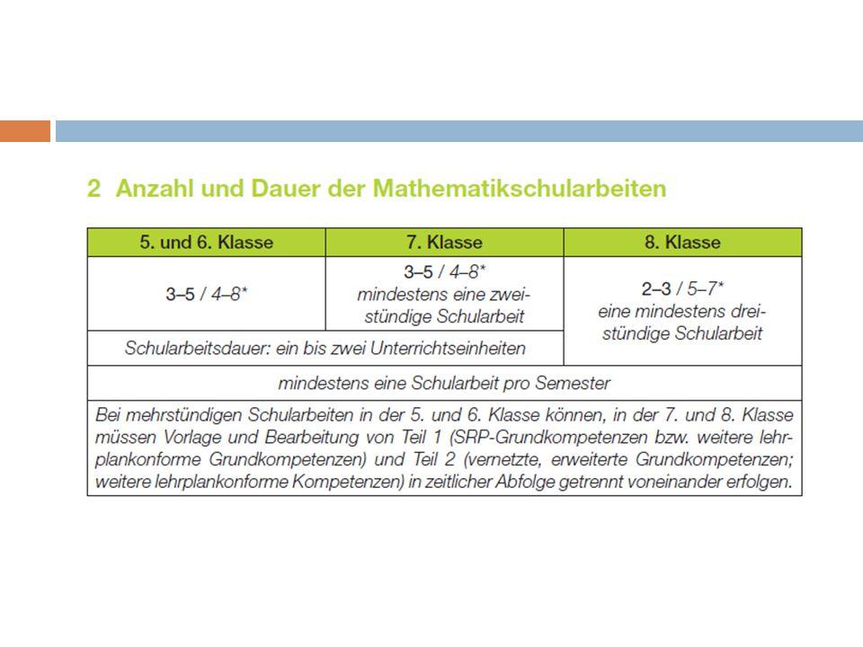 verpflichtende Bestimmungen für Schularbeiten  Ab der 7.
