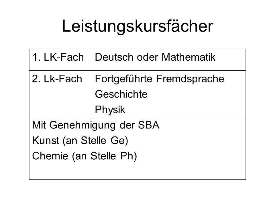 Leistungskursfächer 1. LK-FachDeutsch oder Mathematik 2.