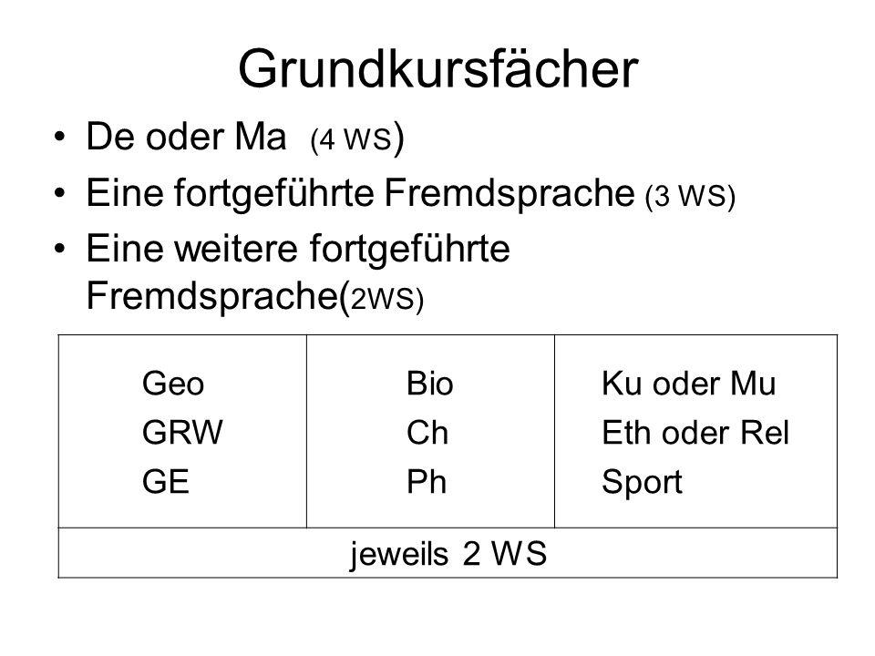 Grundkursfächer De oder Ma (4 WS ) Eine fortgeführte Fremdsprache (3 WS) Eine weitere fortgeführte Fremdsprache( 2WS) Geo GRW GE Bio Ch Ph Ku oder Mu Eth oder Rel Sport jeweils 2 WS