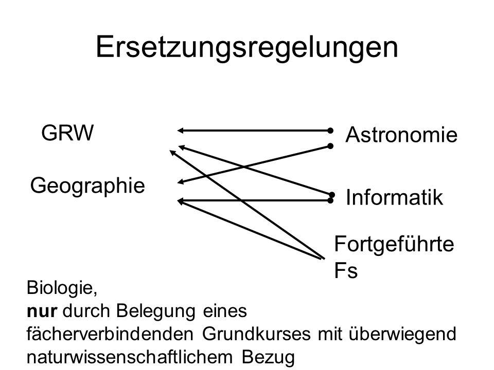 Ersetzungsregelungen GRW Geographie Astronomie Informatik Biologie, nur durch Belegung eines fächerverbindenden Grundkurses mit überwiegend naturwissenschaftlichem Bezug Fortgeführte Fs