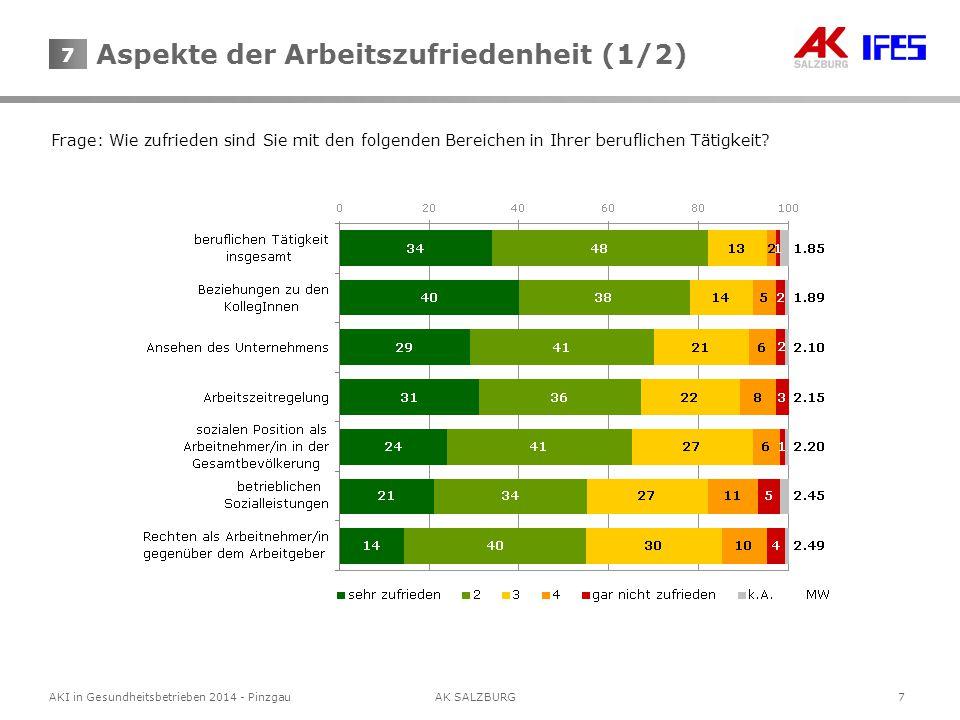 7 AKI in Gesundheitsbetrieben 2014 - Pinzgau AK SALZBURG 7 Frage: Wie zufrieden sind Sie mit den folgenden Bereichen in Ihrer beruflichen Tätigkeit.