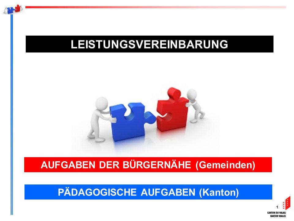 1 LEISTUNGSVEREINBARUNG AUFGABEN DER BÜRGERNÄHE (Gemeinden) PÄDAGOGISCHE AUFGABEN (Kanton)