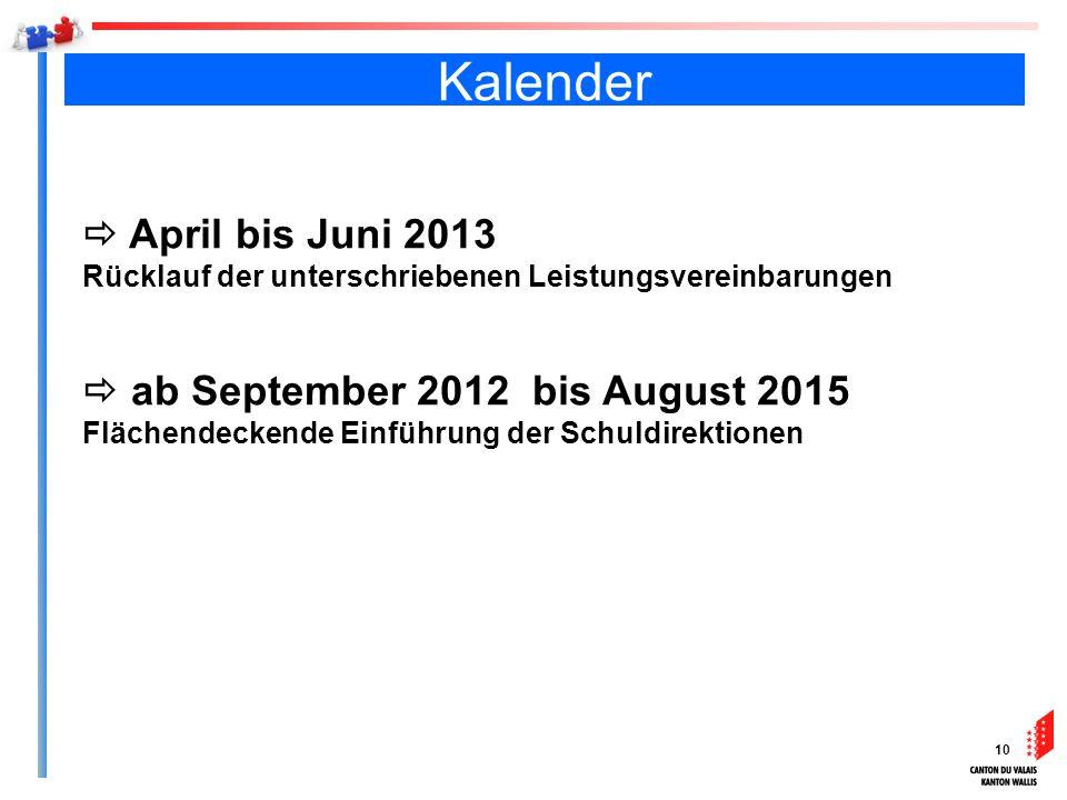 10 Kalender  April bis Juni 2013 Rücklauf der unterschriebenen Leistungsvereinbarungen  ab September 2012 bis August 2015 Flächendeckende Einführung