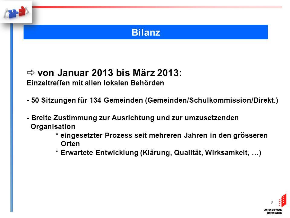 8 Bilanz 8  von Januar 2013 bis März 2013: Einzeltreffen mit allen lokalen Behörden - 50 Sitzungen für 134 Gemeinden (Gemeinden/Schulkommission/Direk