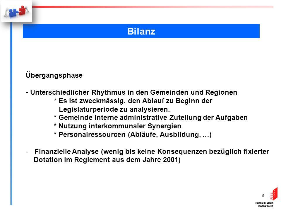 Bilanz 9 Übergangsphase - Unterschiedlicher Rhythmus in den Gemeinden und Regionen * Es ist zweckmässig, den Ablauf zu Beginn der Legislaturperiode zu
