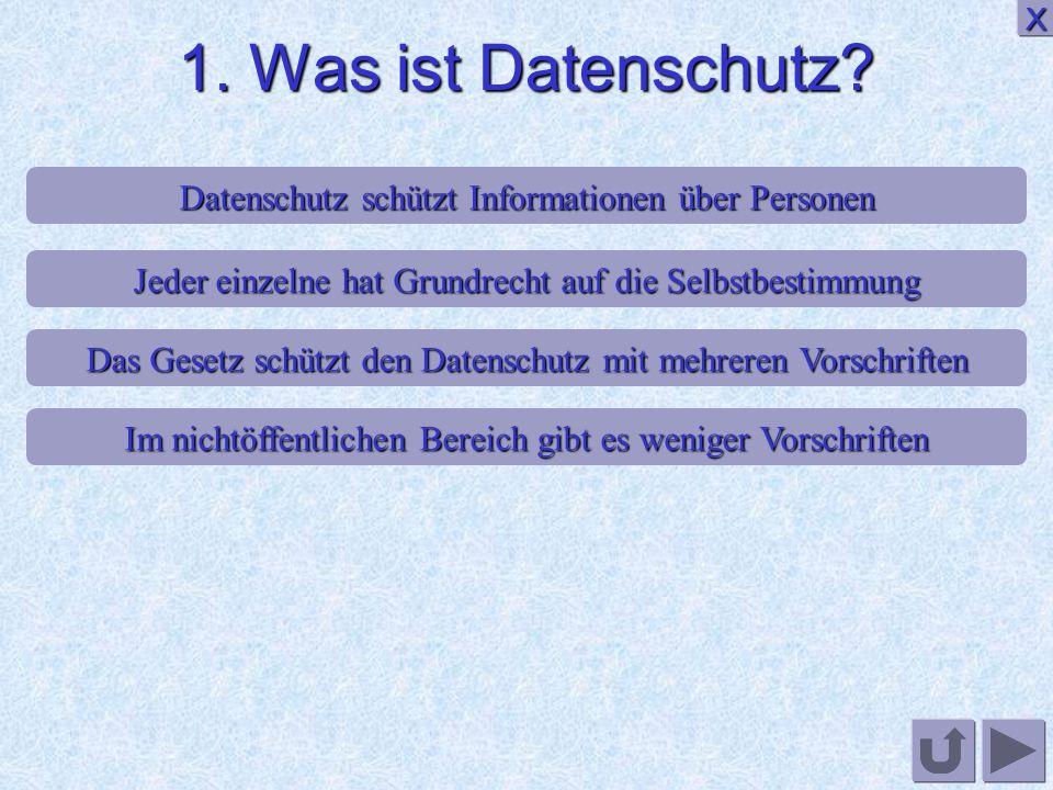 1.Was ist Datenschutz.