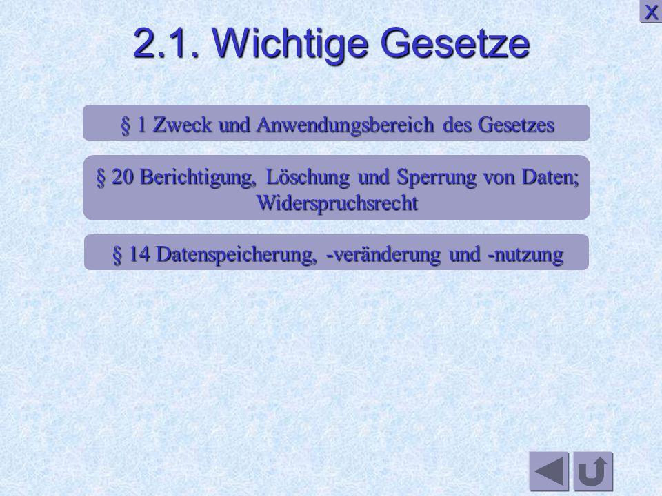 Quellenverzeichnis XXXXwww.bfd.bund.de www.datenschutz-berlin.de www.datenschutz-portal.de www.datenschutz.de