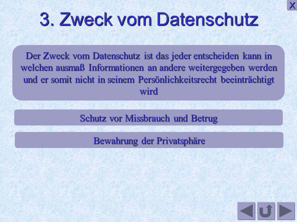 2.2. Geschichte des Bundesdatenschutzgesetzes 1977 – Erste Fassung des BDSG 1990 – Neufassung des BDSG XXXX 1983 - Volkszählungsurteil 1968 – Bundes-D