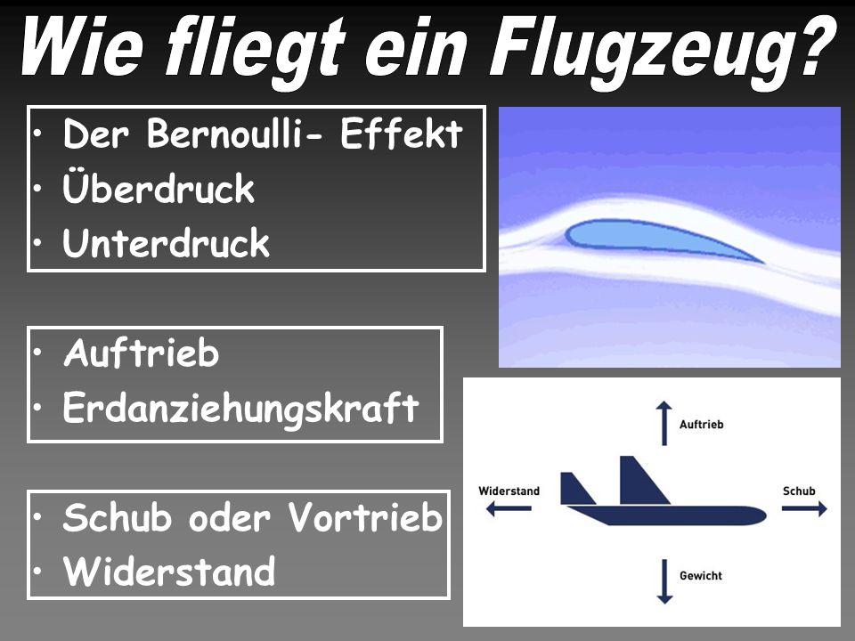 Der Bernoulli- Effekt Überdruck Unterdruck Auftrieb Erdanziehungskraft Schub oder Vortrieb Widerstand