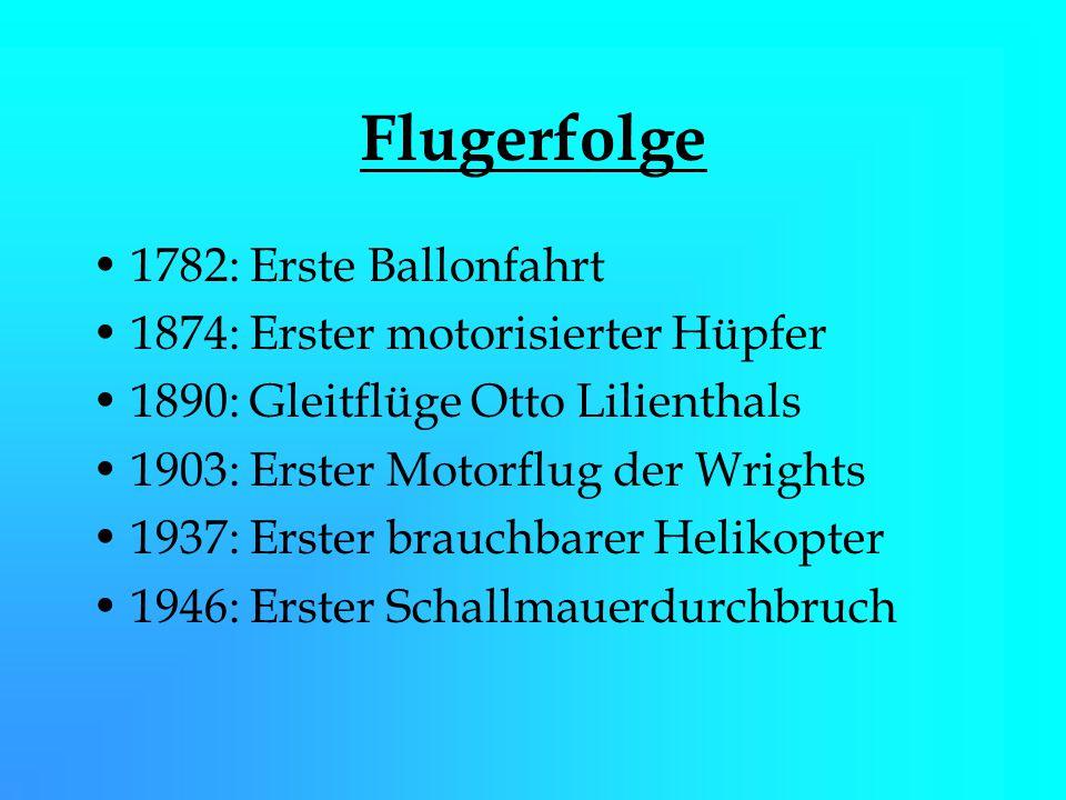 Flugerfolge 1782: Erste Ballonfahrt 1874: Erster motorisierter Hüpfer 1890: Gleitflüge Otto Lilienthals 1903: Erster Motorflug der Wrights 1937: Erste