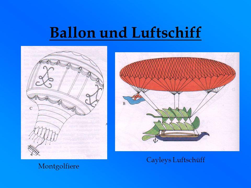 Ballon und Luftschiff Montgolfiere Cayleys Luftschüff
