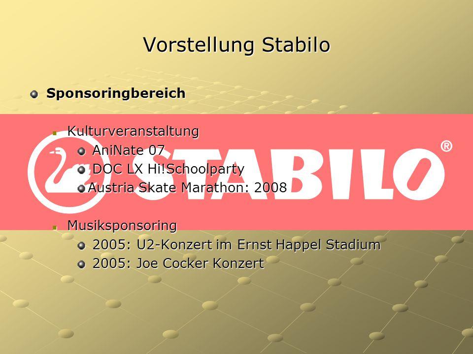 Vorstellung Stabilo Sponsoringbereich Kulturveranstaltung Kulturveranstaltung AniNate 07 AniNate 07 DOC LX Hi!Schoolparty DOC LX Hi!Schoolparty Austri