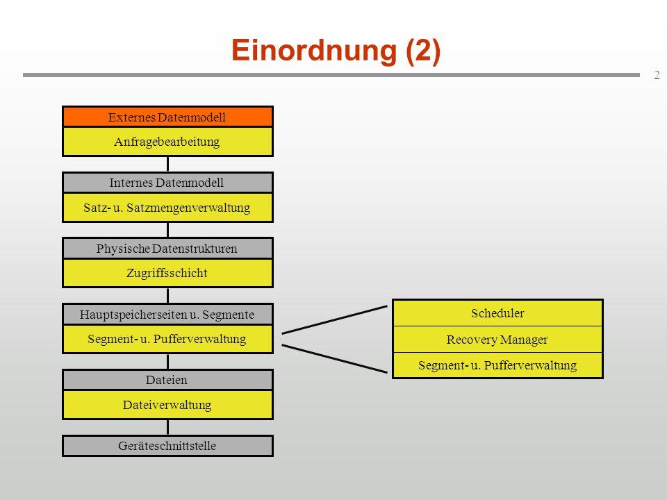2 Einordnung (2) Scheduler Recovery Manager Segment- u. Pufferverwaltung Externes Datenmodell Anfragebearbeitung Internes Datenmodell Satz- u. Satzmen