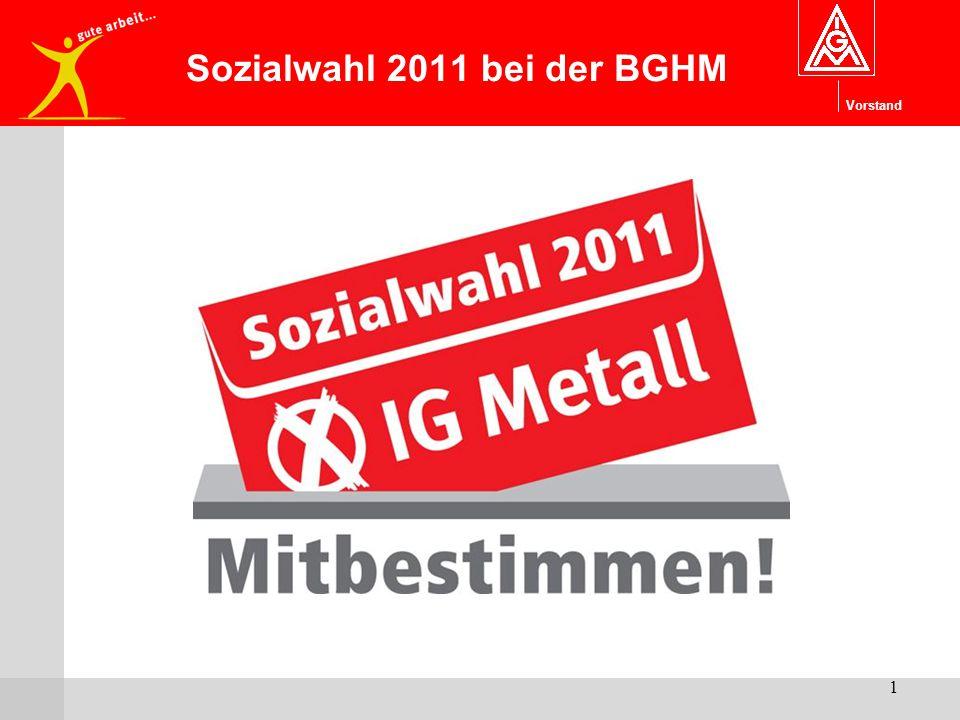 Vorstand 1 Sozialwahl 2011 bei der BGHM