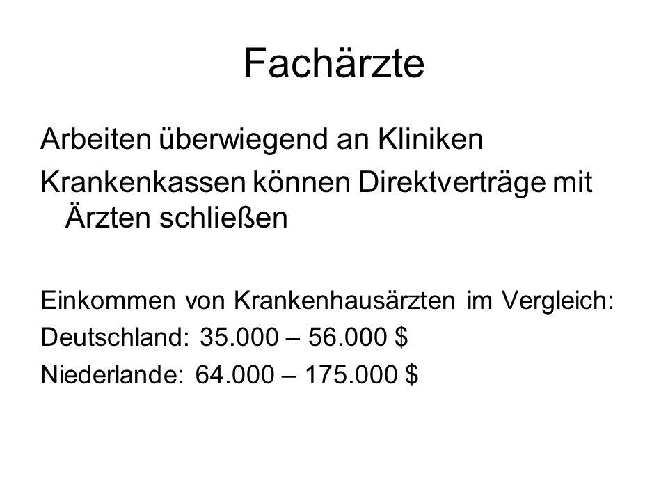 Fachärzte Arbeiten überwiegend an Kliniken Krankenkassen können Direktverträge mit Ärzten schließen Einkommen von Krankenhausärzten im Vergleich: Deutschland: 35.000 – 56.000 $ Niederlande: 64.000 – 175.000 $