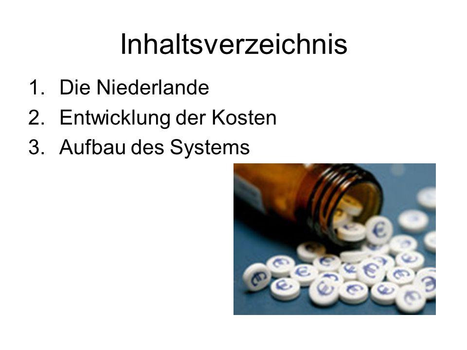 Inhaltsverzeichnis 1.Die Niederlande 2.Entwicklung der Kosten 3.Aufbau des Systems