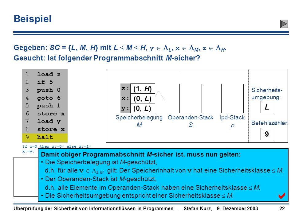9. Dezember 2003Überprüfung der Sicherheit von Informationsflüssen in Programmen - Stefan Kurz,22 Inferenzregel Es muss gelten: Die Speicherbelegung i