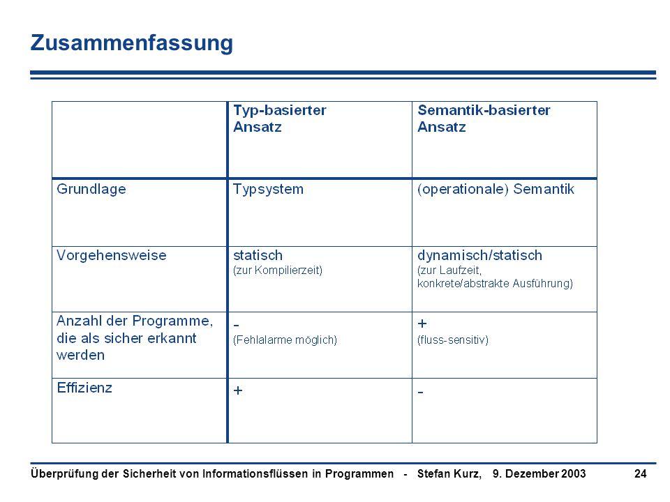 9. Dezember 2003Überprüfung der Sicherheit von Informationsflüssen in Programmen - Stefan Kurz,24 Zusammenfassung