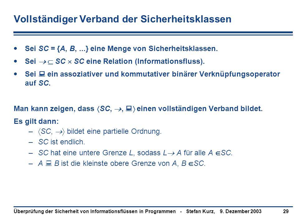 9. Dezember 2003Überprüfung der Sicherheit von Informationsflüssen in Programmen - Stefan Kurz,29 Vollständiger Verband der Sicherheitsklassen  Sei S