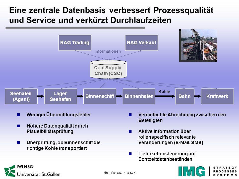  H. Österle / Seite 10 IWI-HSG Eine zentrale Datenbasis verbessert Prozessqualität und Service und verkürzt Durchlaufzeiten RAG Trading Seehafen (Age