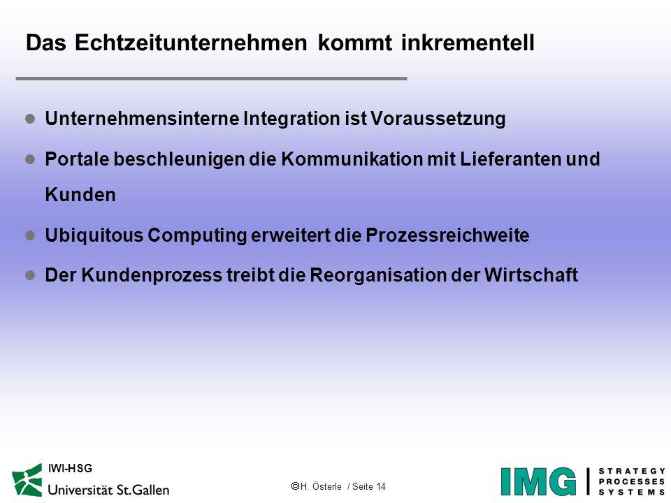  H. Österle / Seite 14 IWI-HSG Das Echtzeitunternehmen kommt inkrementell l Unternehmensinterne Integration ist Voraussetzung l Portale beschleunigen