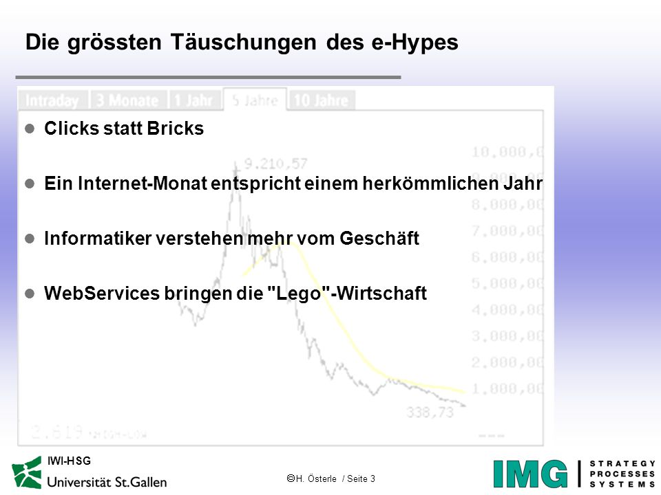  H. Österle / Seite 3 IWI-HSG Die grössten Täuschungen des e-Hypes l Clicks statt Bricks l Ein Internet-Monat entspricht einem herkömmlichen Jahr l I