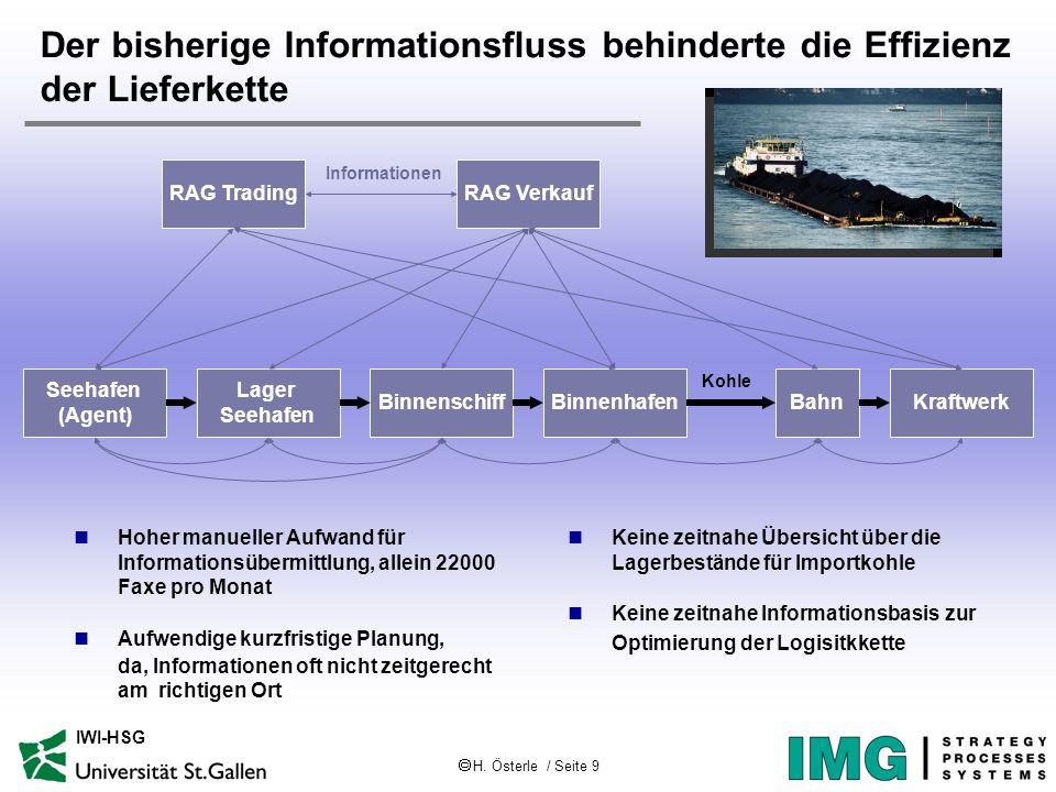  H. Österle / Seite 9 IWI-HSG Der bisherige Informationsfluss behinderte die Effizienz der Lieferkette Seehafen (Agent) BahnBinnenhafen Lager Seehafe