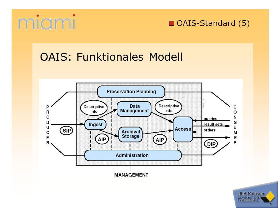 OAIS-Standard (5) OAIS: Funktionales Modell