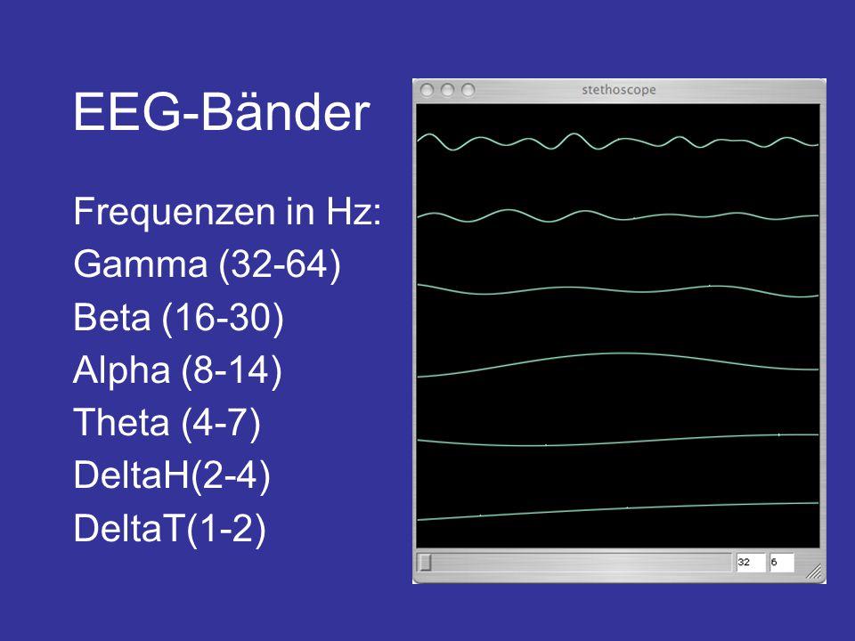 EEG-Bänder Frequenzen in Hz: Gamma (32-64) Beta (16-30) Alpha (8-14) Theta (4-7) DeltaH(2-4) DeltaT(1-2)