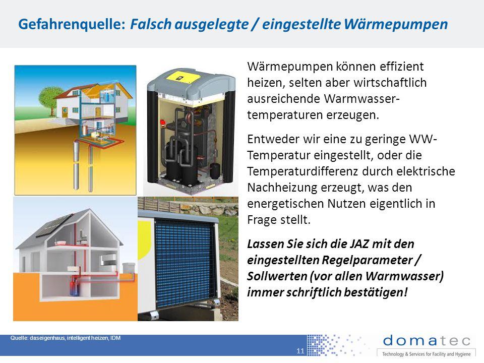 11 Gefahrenquelle: Falsch ausgelegte / eingestellte Wärmepumpen Wärmepumpen können effizient heizen, selten aber wirtschaftlich ausreichende Warmwasser- temperaturen erzeugen.