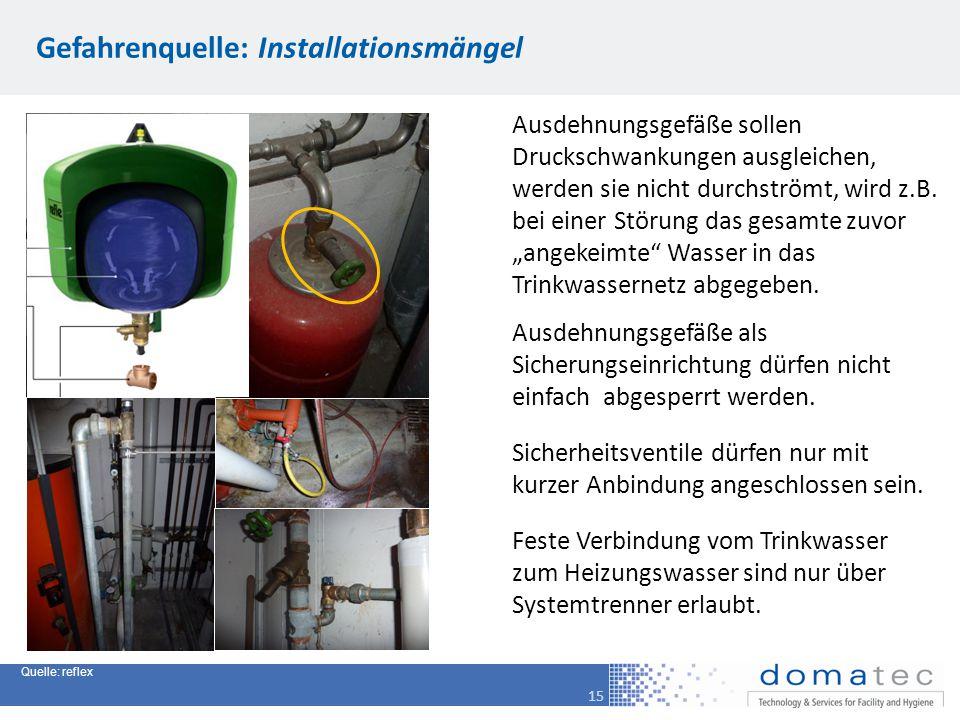 15 Gefahrenquelle: Installationsmängel Ausdehnungsgefäße sollen Druckschwankungen ausgleichen, werden sie nicht durchströmt, wird z.B. bei einer Störu
