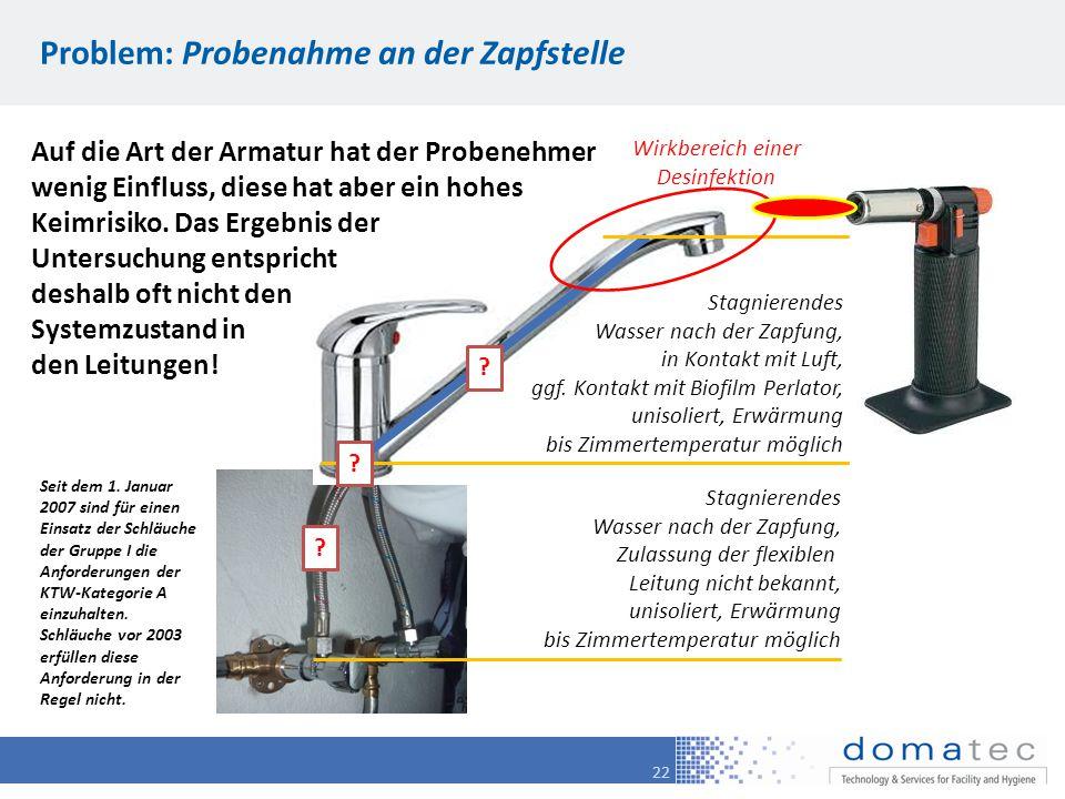 22 Problem: Probenahme an der Zapfstelle Stagnierendes Wasser nach der Zapfung, in Kontakt mit Luft, ggf. Kontakt mit Biofilm Perlator, unisoliert, Er