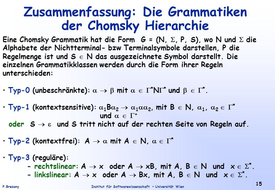 Institut für Softwarewissenschaft – Universität WienP.Brezany 15 Zusammenfassung: Die Grammatiken der Chomsky Hierarchie Eine Chomsky Grammatik hat di