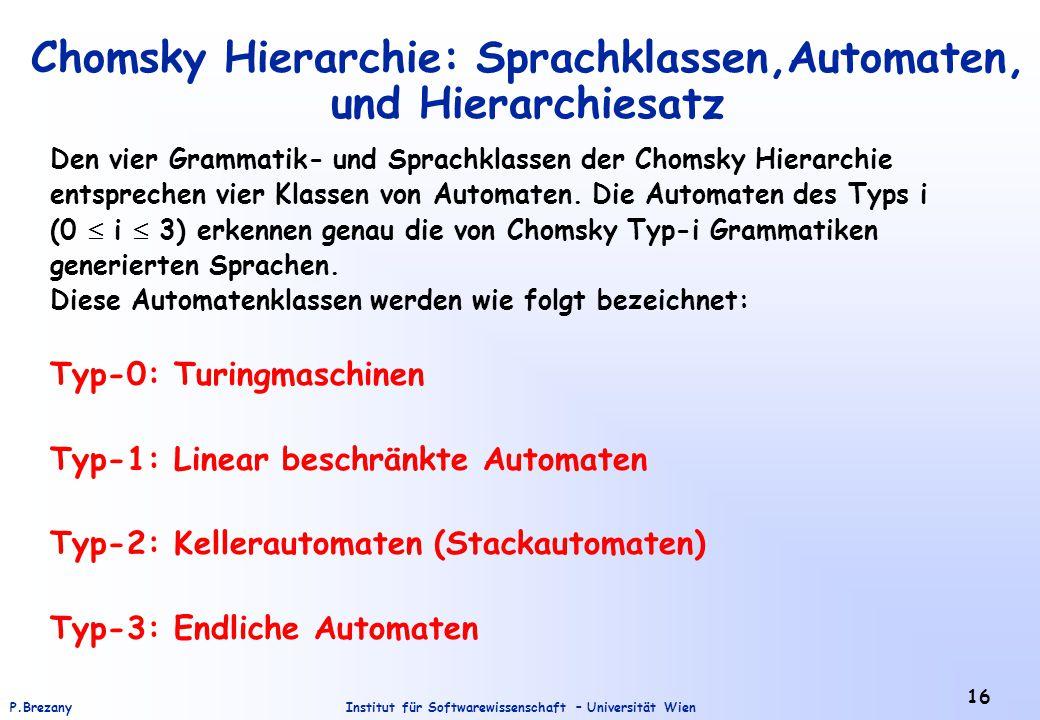 Institut für Softwarewissenschaft – Universität WienP.Brezany 16 Chomsky Hierarchie: Sprachklassen,Automaten, und Hierarchiesatz Den vier Grammatik- u