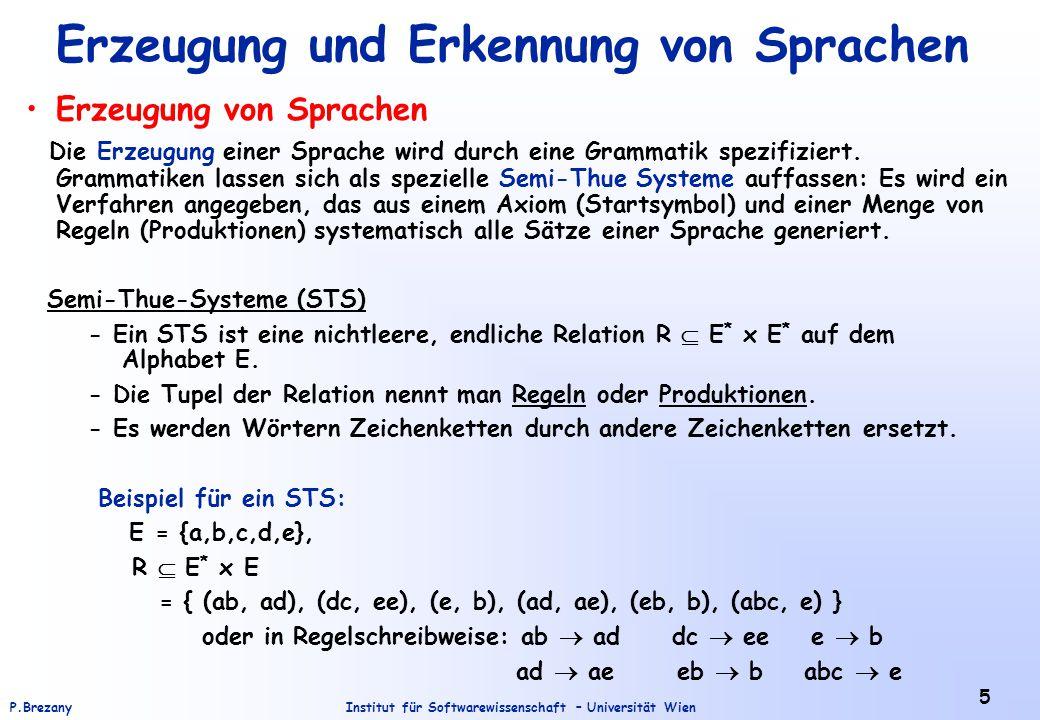 Institut für Softwarewissenschaft – Universität WienP.Brezany 16 Chomsky Hierarchie: Sprachklassen,Automaten, und Hierarchiesatz Den vier Grammatik- und Sprachklassen der Chomsky Hierarchie entsprechen vier Klassen von Automaten.