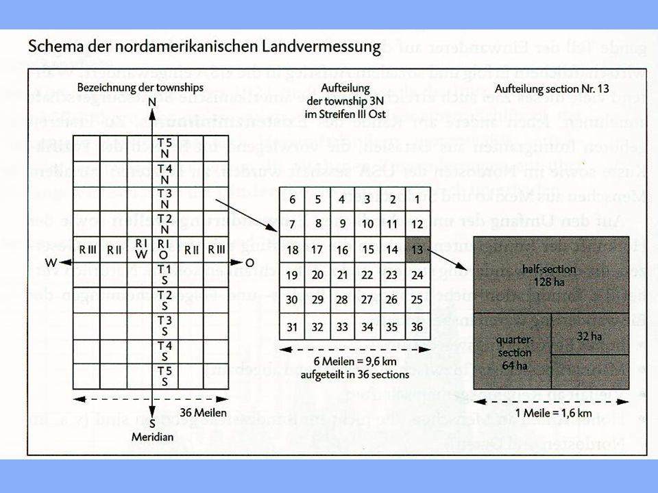 5. Einzelaspekte der Besiedelung Formen der Landnahme- und Vergabe – Nach der Unabhängigkeit erfolgte die Landvergabe ausschließlich nach dem quadrati