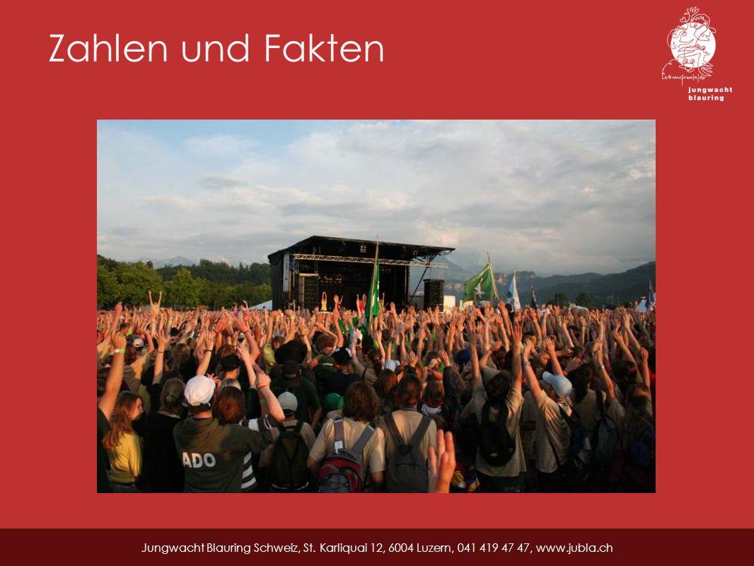 Zahlen und Fakten Jungwacht Blauring Schweiz, St.