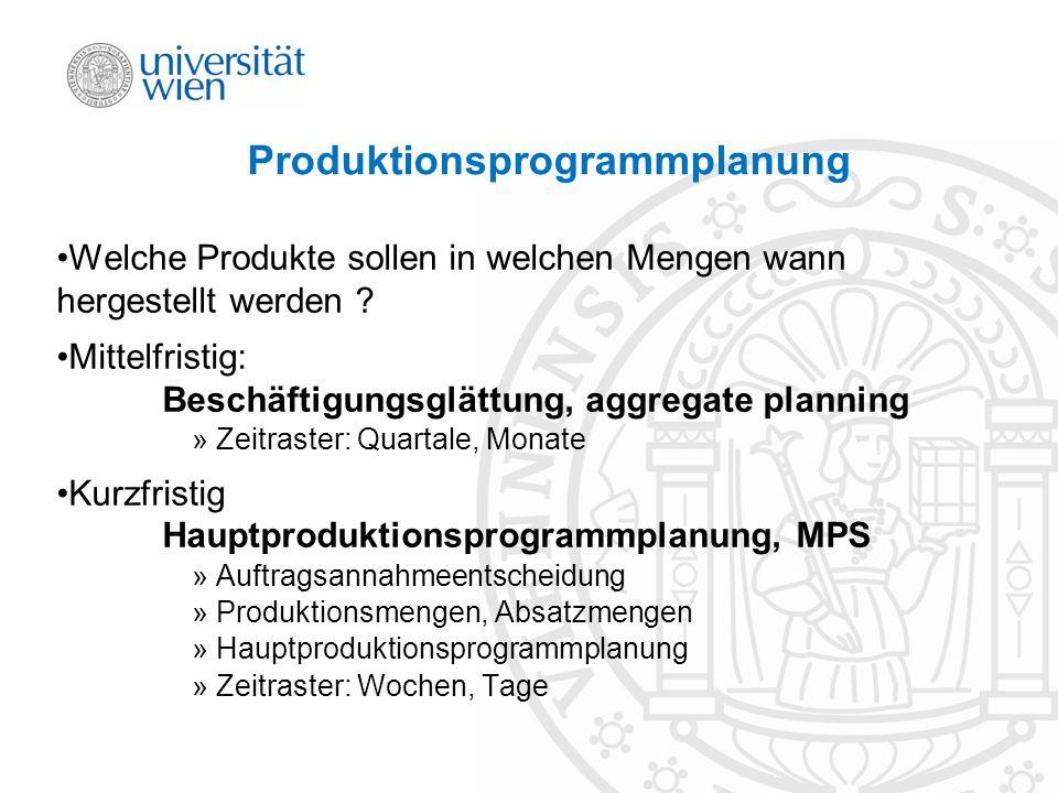 Produktionsprogrammplanung Welche Produkte sollen in welchen Mengen wann hergestellt werden ? Mittelfristig: Beschäftigungsglättung, aggregate plannin